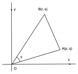 余弦定理の説明の図