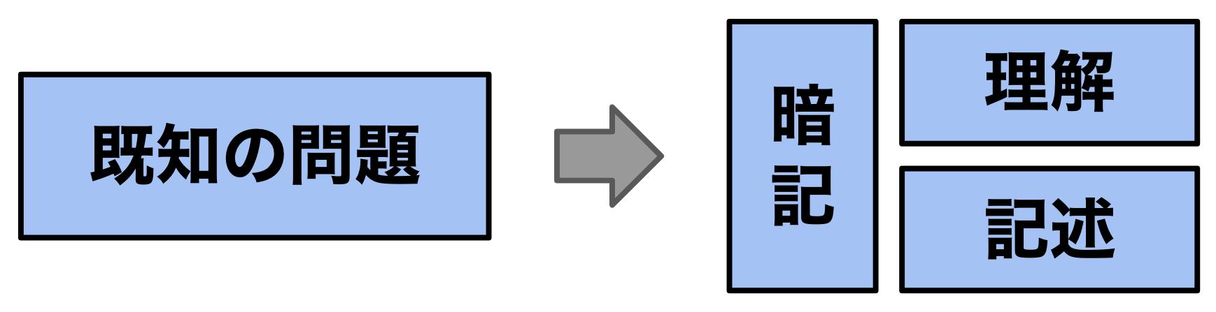 既知の問題を分解した図